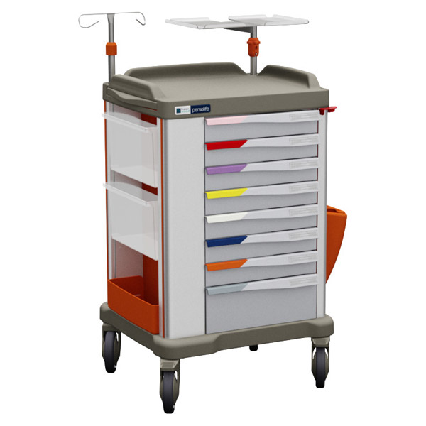 Emergency trolleys with colour coded drawers
